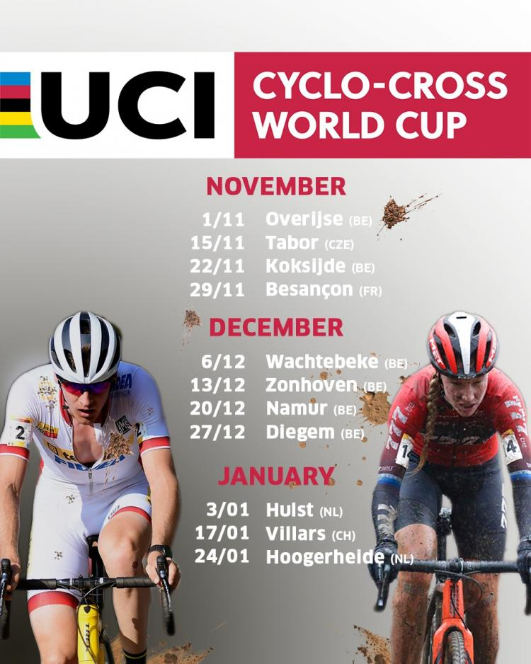 Le calendrier remanié de la Coupe du Monde Cyclo cross UCI 2020